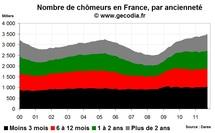 Chômage de longue durée en France en octobre 2011 : stable
