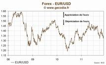 Le taux de change euro dollar US (EUR/USD) en recul de -0.39% jeudi, à 1.3345 $/€