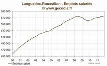 Languedoc-roussillon : l'emploi se contracte au troisième trimestre 2011