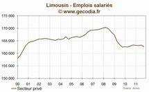 Limousin : l'emploi se contracte au troisième trimestre 2011