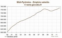Midi-pyrénées : l'emploi  est en hausse au troisième trimestre 2011