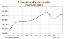 Rhône-alpes : l'emploi stagne au troisième trimestre 2011