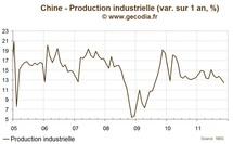 La Chine entre ralentissement économique et relance monétaire