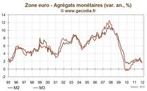 Crédits et monnaie en zone euro en décembre 2011 : le credit crunch pointe le bout de son nez