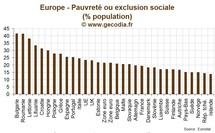 Exclusion et précarité en Europe