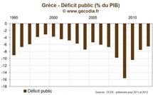 Plan d'aide à la Grèce : Accord de l'Eurogroupe sous conditions strictes