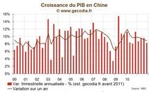 Chine / Croissance : 2012 année de la modération et premiers signes de normalisation