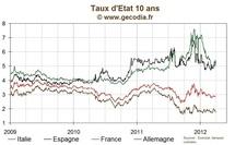 Crise de l'euro / MES : Le pare-feu financier de l'euro renforcé a minima