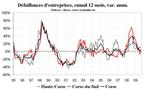 L'immobilier chinois, peur sur la bulle