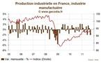 La production industrielle stagne en France en octobre 2011