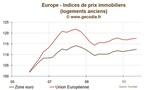 Europe / Prix Immobiliers : grands écarts entre les marchés immobiliers nationaux